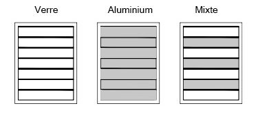 Fenetre jalousie aluminium safetyline technal for Dimension menuiserie alu