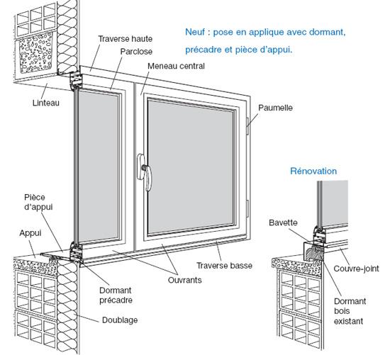 Pose fenetre en tunnel montage rglable de menuiseries avec isolation thermique extrieure systme - Pose porte pvc en applique ...