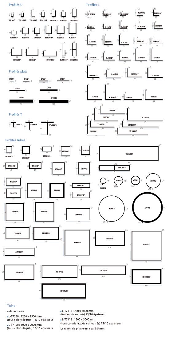 corni res en u l t plats tubes et t les. Black Bedroom Furniture Sets. Home Design Ideas