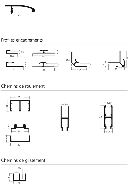 profil s chants poign es. Black Bedroom Furniture Sets. Home Design Ideas