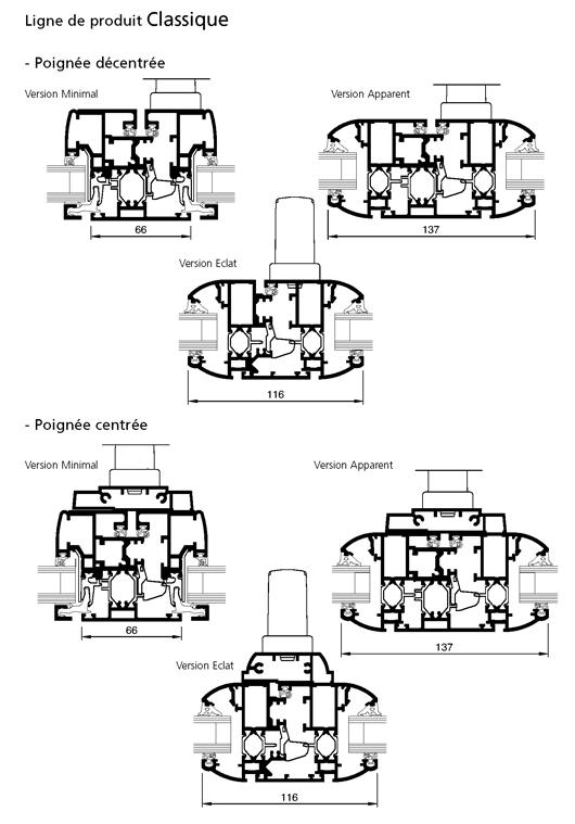 fen tre rupture de pont thermique ligne de produit classique. Black Bedroom Furniture Sets. Home Design Ideas